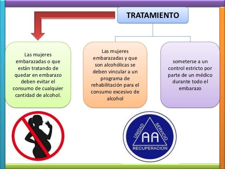 Los preparados para el tratamiento y la codificación del alcoholismo