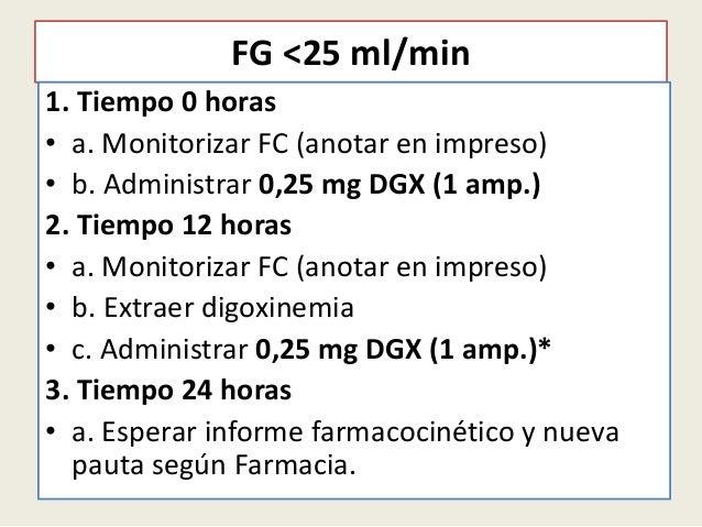 Diflucan need prescription