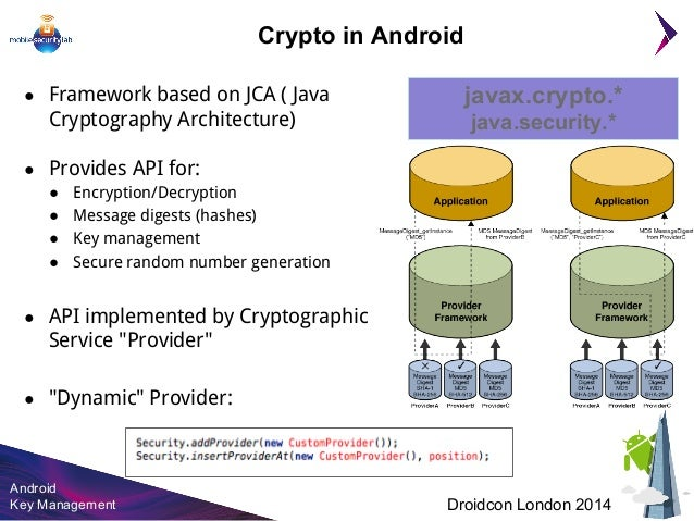 Android key management droidcon london 2014 for Consul java api