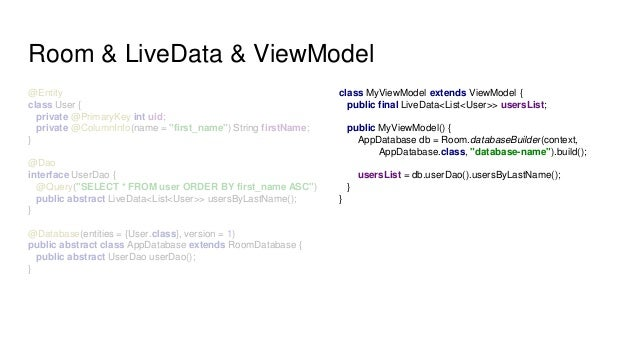 Android Architecture Components - Guy Bar on, Vonage