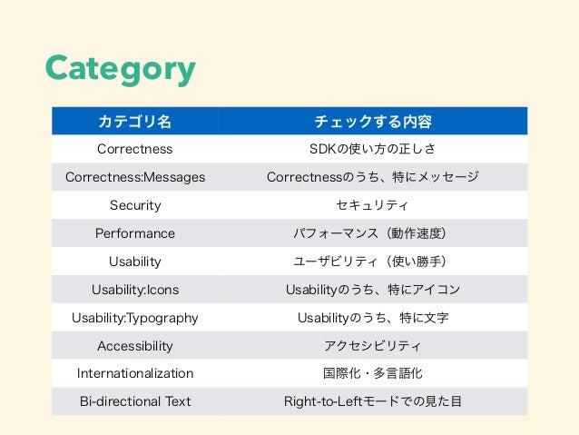 Category カテゴリ名 チェックする内容 Correctness SDKの使い方の正しさ Correctness:Messages Correctnessのうち、特にメッセージ Security セキュリティ Performance パフ...
