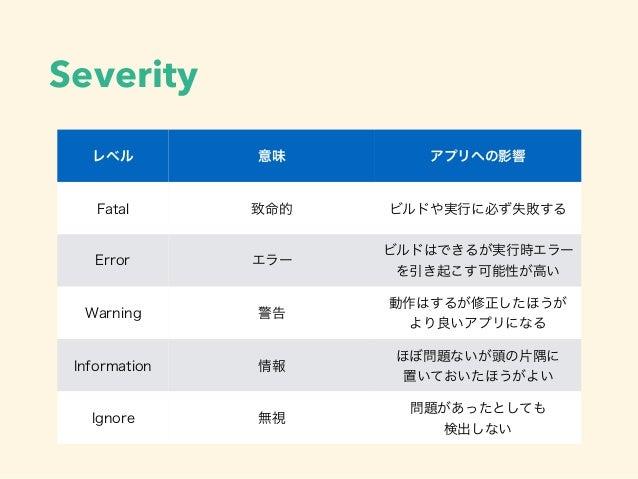 Severity レベル 意味 アプリへの影響 Fatal 致命的 ビルドや実行に必ず失敗する Error エラー ビルドはできるが実行時エラー を引き起こす可能性が高い Warning 警告 動作はするが修正したほうが より良いアプリになる ...