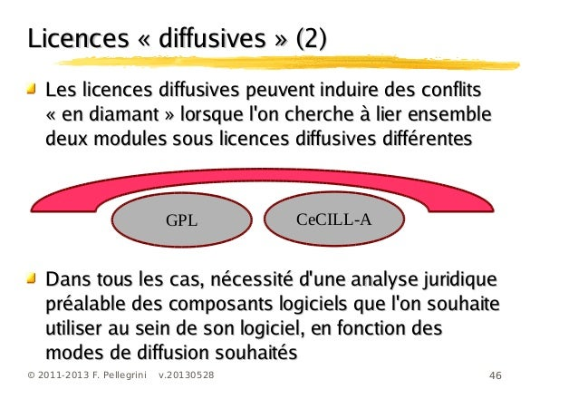 46© 2011-2013 F. Pellegrini v.20130528Licences « diffusives » (2)Licences « diffusives » (2)Les licences diffusives peuven...