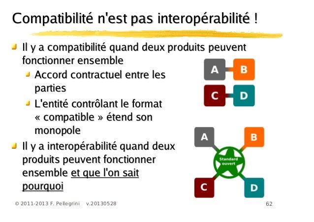 62© 2011-2013 F. Pellegrini v.20130528Il y a compatibilité quand deux produits peuventIl y a compatibilité quand deux prod...