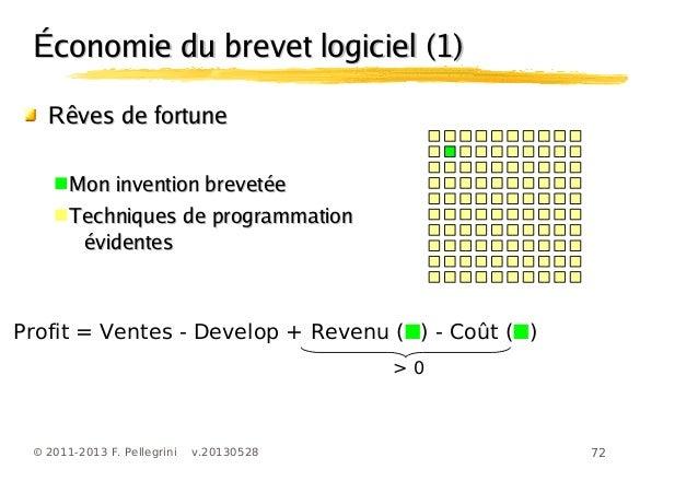 72© 2011-2013 F. Pellegrini v.20130528Économie du brevet logiciel (1)Économie du brevet logiciel (1)Rêves de fortuneRêves ...
