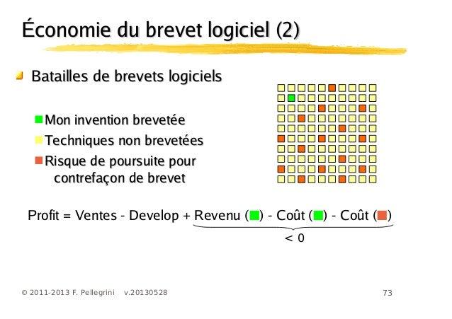 73© 2011-2013 F. Pellegrini v.20130528Économie du brevet logiciel (2)Économie du brevet logiciel (2)Batailles de brevets l...