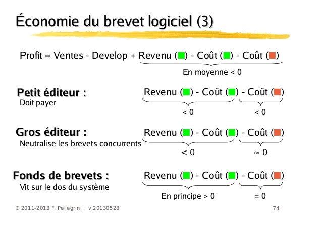 74© 2011-2013 F. Pellegrini v.20130528Économie du brevet logiciel (3)Économie du brevet logiciel (3)Profit = Ventes - Deve...