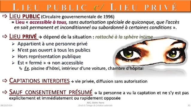 08/10/2014  AEC, Cédric Favre  Droit à l'image & Création salariale 12