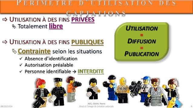 08/10/2014  AEC, Cédric Favre  Droit à l'image & Création salariale 10