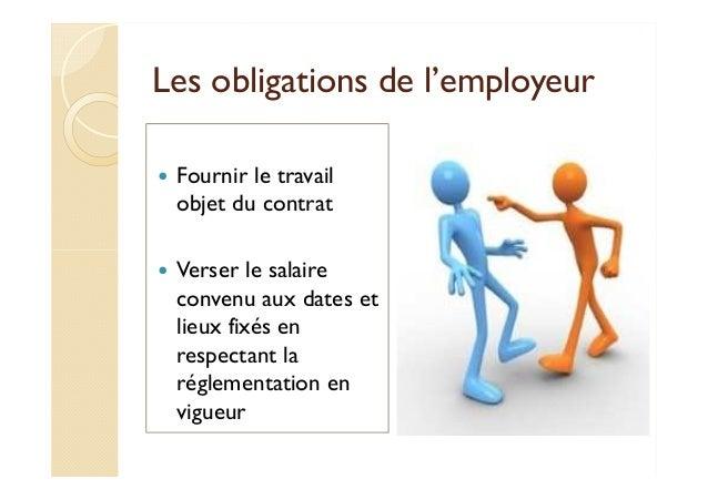 3469b342160 ... TRAVAIL Droits et obligations réciproques  68.