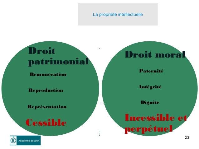 23 La propriété intellectuelle Droit patrimonial Droit moral Rémunération Dignité Intégrité Paternité Reproduction Représe...