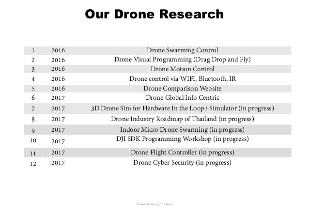 Drone Academy Thailand Profile (May 2017)