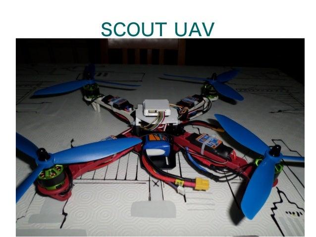 Un Elicottero Di Massa 15000 Kg : Alla scoperta dei droni
