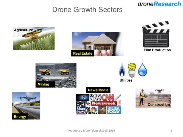Drone Regulation - Case Study - nala.org
