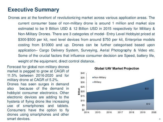 Drone Market Research 2016 - How is it Shaping Up? Slide 3