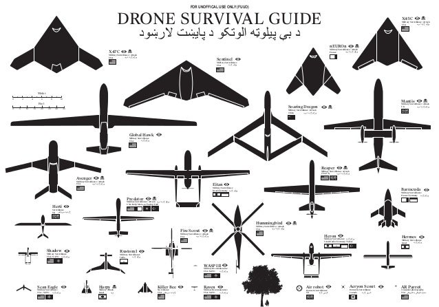 FOR UNOFFICAL USE ONLY (FUUO)  Drone Survival Guide  X45C  Military Surveillance / Attack ‫پوځي څارنه / بريد‬ USA  ‫د بې پ...