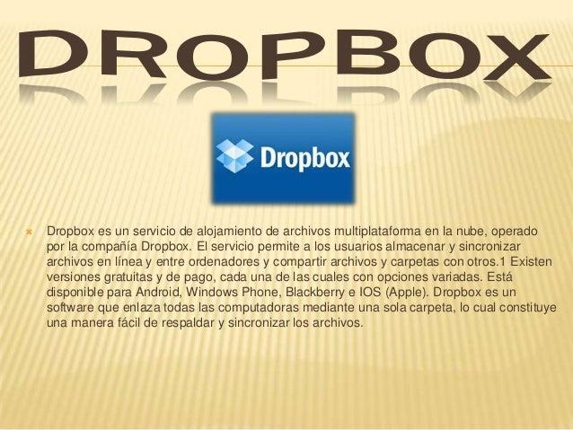 Dropbox Slide 2