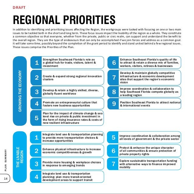 A Regional Leadership Organizations should operate as one voice for the region3 Continue the discussion on creating a Regi...
