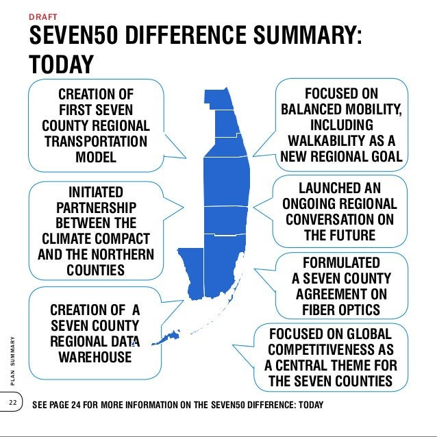 Seven50 Difference Summary: Tomorrow A sustainable food and energy supply a unified local voice at the state & federal lev...