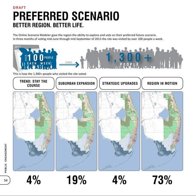 The Region TodayA Diverse Region The Seven Counties Population Growth Demographics Education, Workforce & Economic Develop...