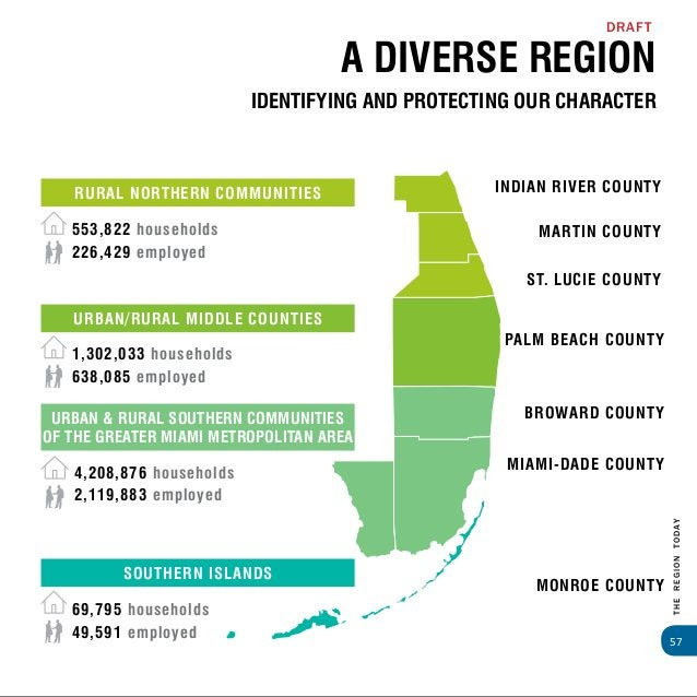 59 TheRegionTOday Broward county Broward County was named after Napoleon Bonaparte Broward, the Governor of Florida from 1...
