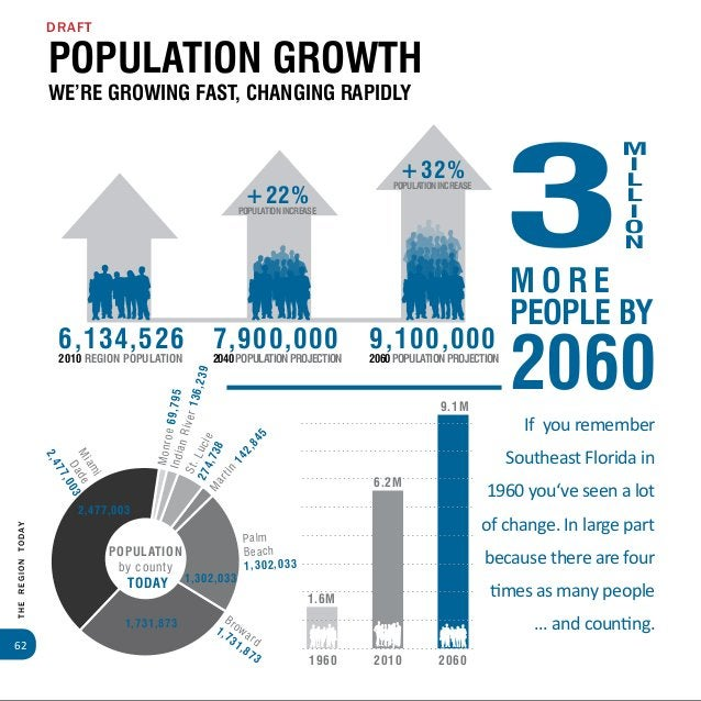 64 TheRegionToday Demographics We're diversifying P eo p l e ofColor 62% PolicyLink and PERE 16 Vallejo-Fairfield, CA: #1 ...