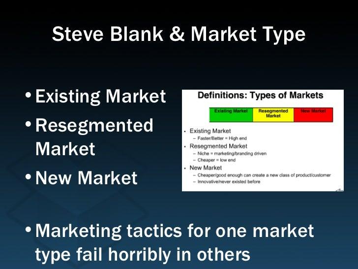 Steve Blank & Market Type <ul><li>Existing Market </li></ul><ul><li>Resegmented Market </li></ul><ul><li>New Market </li><...