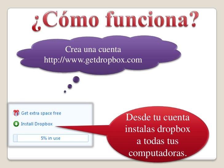 ¿Cómo funciona?<br />Crea una cuenta<br />http://www.getdropbox.com<br />Desdetucuentainstalasdropbox a todastuscomputador...