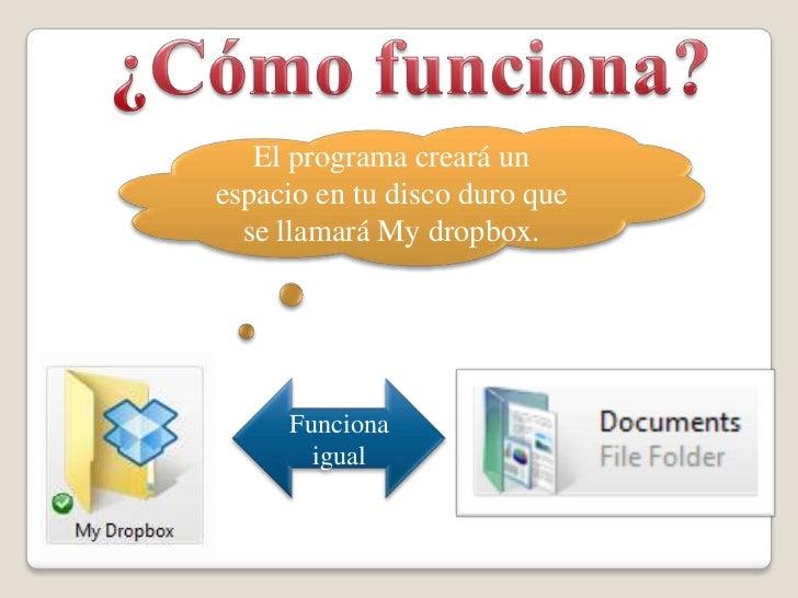 ¿Cómo funciona?<br />El programacreará un espacio en tu disco duroque se llamará My dropbox.<br />Funciona igual<br />