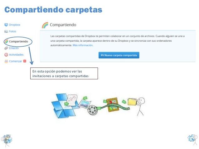 Compartiendo carpetasEn esta opción podemos ver lasinvitaciones a carpetas compartidas