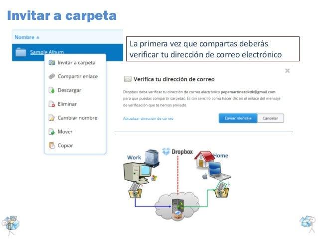 Invitar a carpetaLa primera vez que compartas deberásverificar tu dirección de correo electrónico