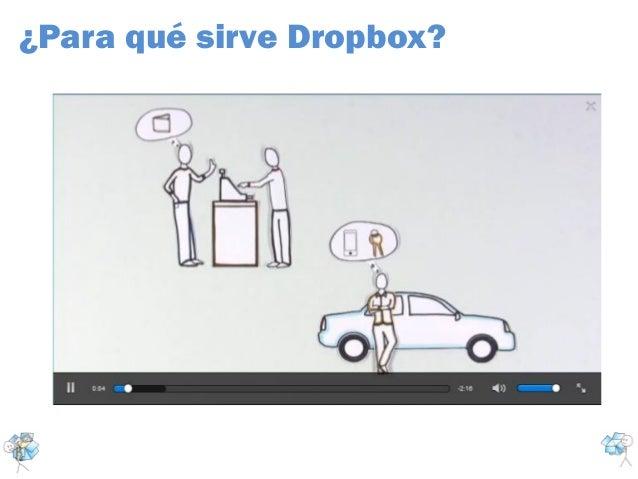 ¿Para qué sirve Dropbox?