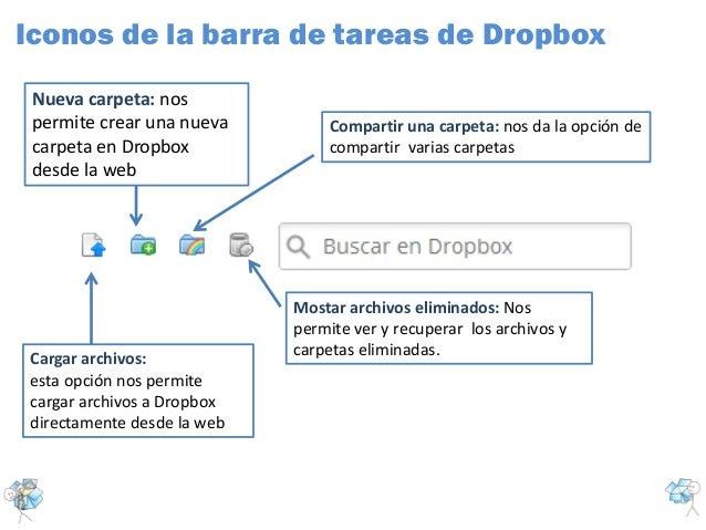 Cargar archivos:esta opción nos permitecargar archivos a Dropboxdirectamente desde la webNueva carpeta: nospermite crear u...