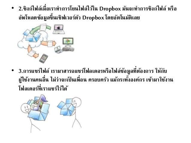 • 2.ซิงก์ไฟล์เมื่อเราทาการโยนไฟล์ไว้ใน Dropbox มันจะทาการซิงก์ไฟล์ หรือ อัพโหลดข้อมูลขึ้นเชิฟเวอร์ตัว Dropbox โดยอัตโนมัติ...