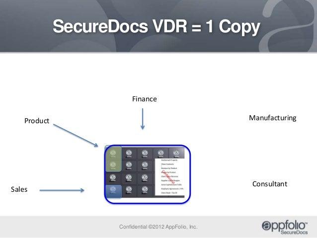 Optimal File Sharing and Storage: Dropbox V. Virtual Data ...