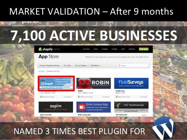 MARKET VALIDATION – APer 9 months  7,100 ACTIVE BUSINESSES   NAMED 3 TIMES BEST PLUGIN FOR