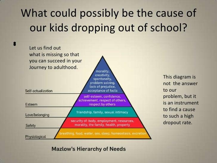 school powerpoint presentation