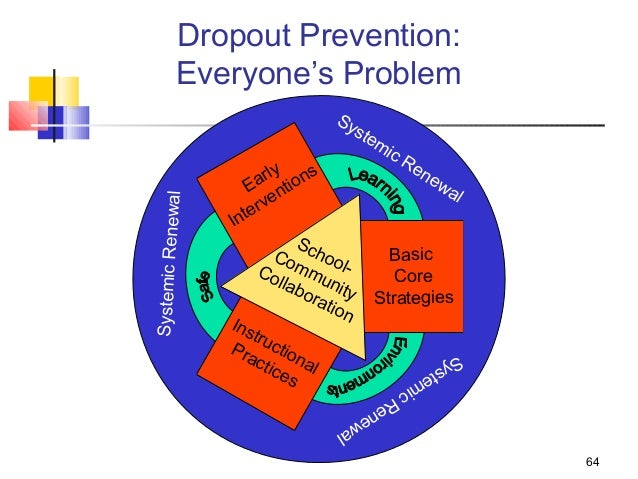 factors affecting dropouts Key words: factors, drop outs, dropout rates and secondary school pupils  are  one of the major factors influencing school dropouts for girls.