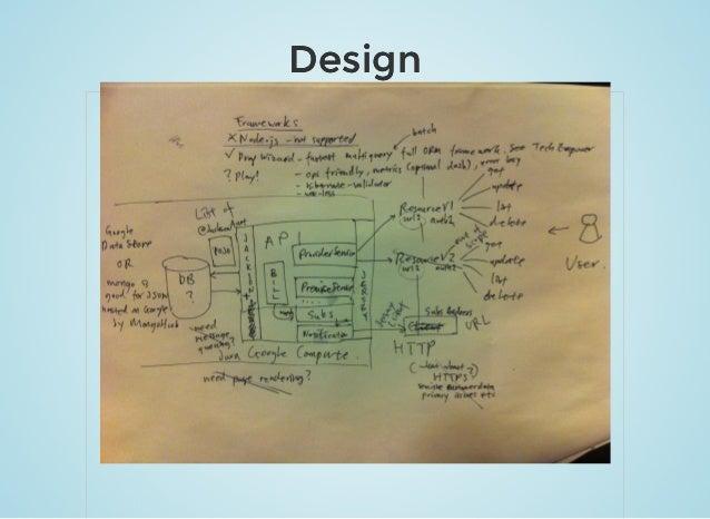 DesignDesign