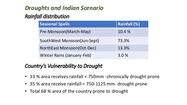 Rainfall distribution Droughts and Indian Scenario • 33 % area receives rainfall < 750mm -chronically drought prone • 35 %...