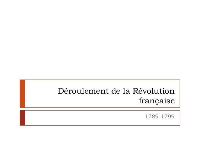 Déroulement de la Révolution française 1789-1799