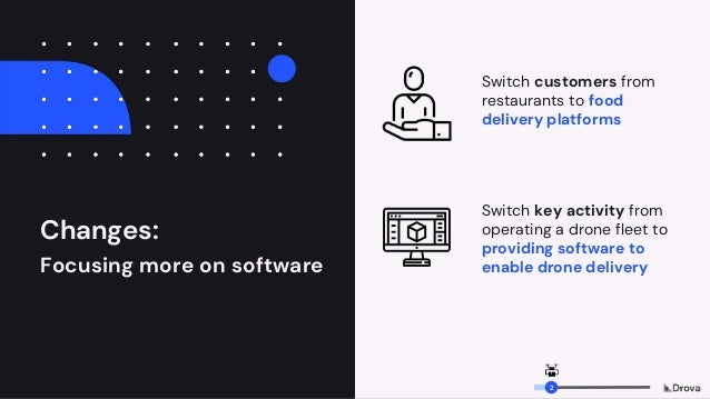 Changes: Focusing more on software 2 Switch customers from restaurants to food delivery platforms Switch key activity from...