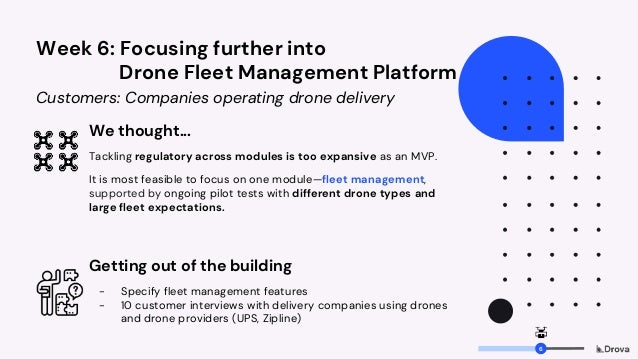 Week 6: Focusing further into Drone Fleet Management Platform Customers: Companies operating drone delivery We thought... ...