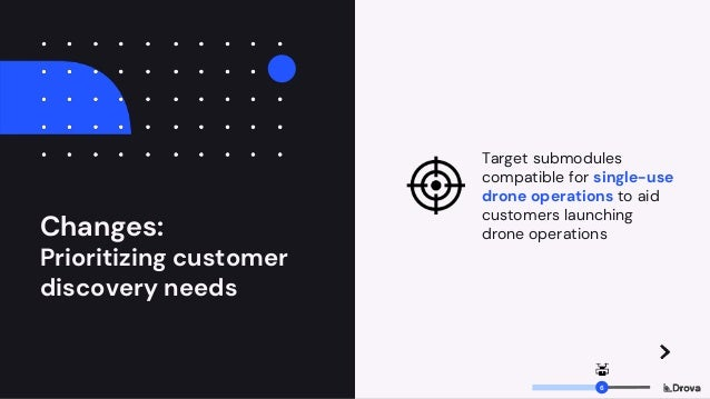 Changes: Prioritizing customer discovery needs Target submodules compatible for single-use drone operations to aid custome...