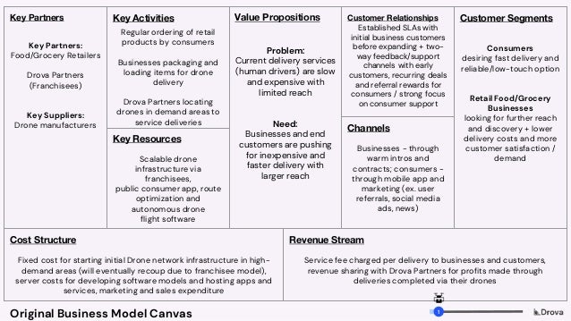 Channels Businesses - through warm intros and contracts; consumers - through mobile app and marketing (ex. user referrals,...