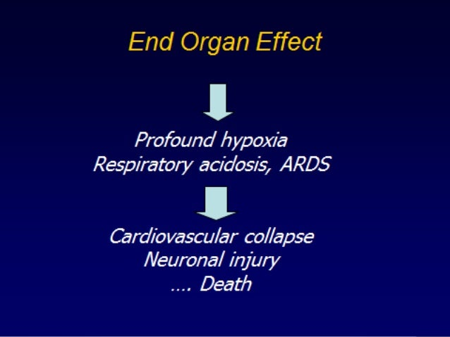 Profound hypoxia Respiratory acidosis, ARDS Cardiovascular collapse Neuronal injury …. Death End Organ Effect