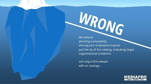 We believe phishing vulnerability among your employees may be just the tip of the iceberg, indicating larger organizationa...