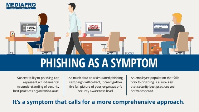 Susceptibility to phishing can represent a fundamental misunderstanding of security best practices organization-wide. An e...