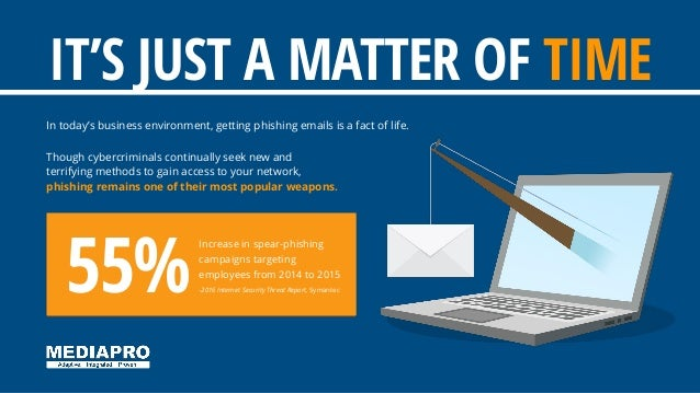 IT'S JUST A MATTER OF TIME In today's business environment, getting phishing emails is a fact of life. Though cybercrimina...