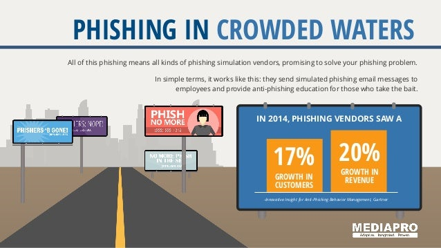 All of this phishing means all kinds of phishing simulation vendors, promising to solve your phishing problem. PHISHING IN...